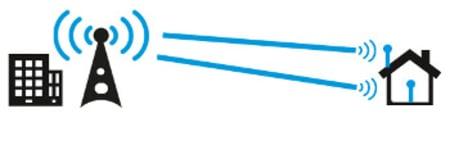 DVB-T Signalübertragung