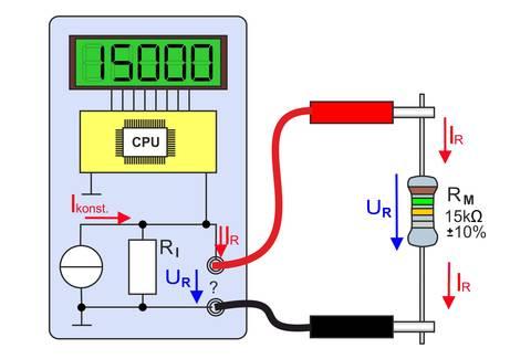 Widerstandsmessung mit Digital-Multimeter