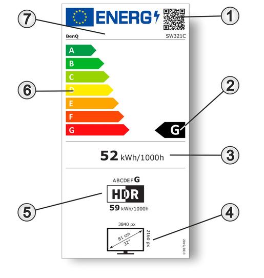 Das neue Energielabel eines Displays oder Fernsehers