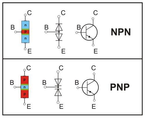 Dotierung NPN und PNP