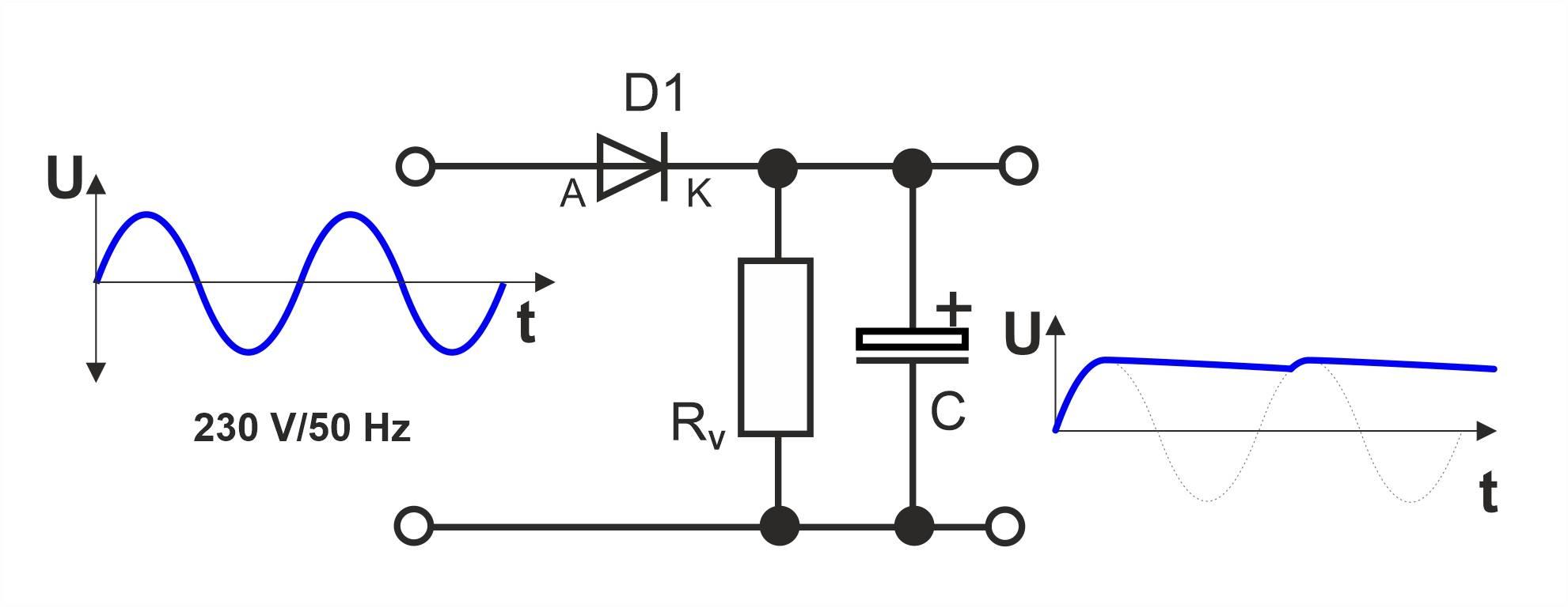 Einweggleichrichtung mit Siebkondensator