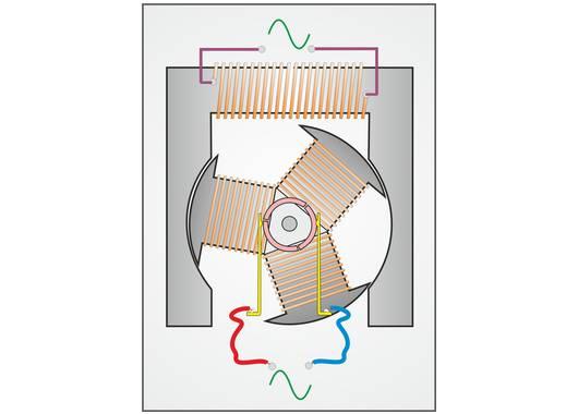 Wechselstrom-Elektromotor