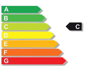 Enerielabel in Ampelfarben