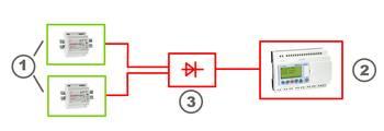 Entkopplung-Diodenmodul