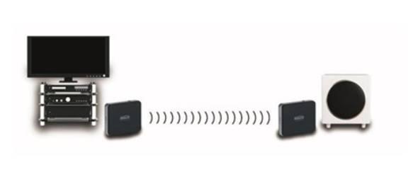 Funkübertragungssysteme