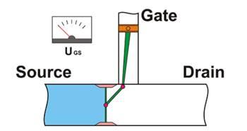 Feldeffekttransistoren