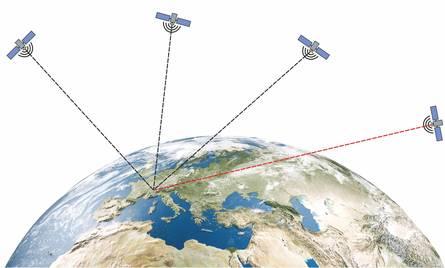 Korrektur der Navi-Zeit per Satellitensignal