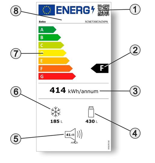 Das neue Energielabel eines Gefriergerätes
