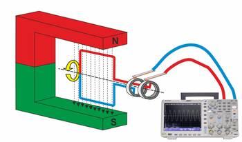 Generatore o dinamo