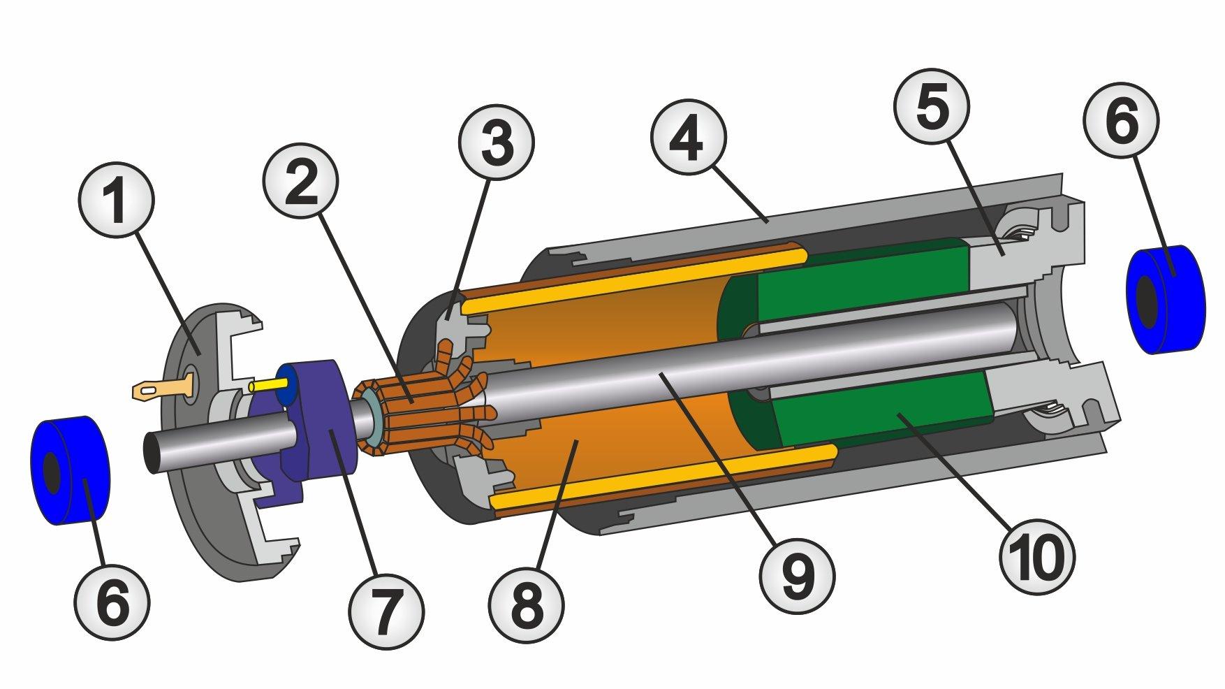Aufbau eines Glockenankermotors