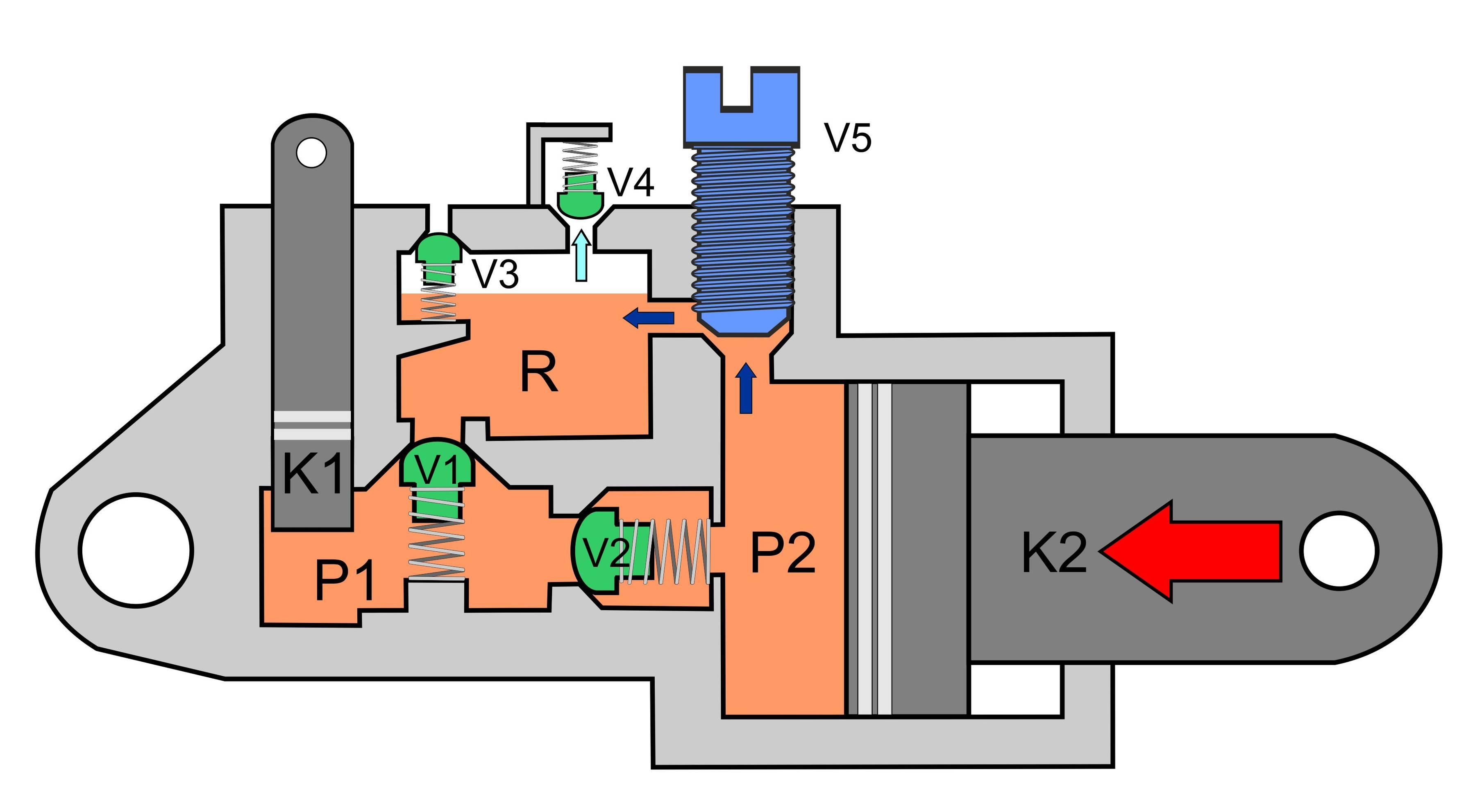 Hydraulikwagenheber bei der Funktion Ablassen