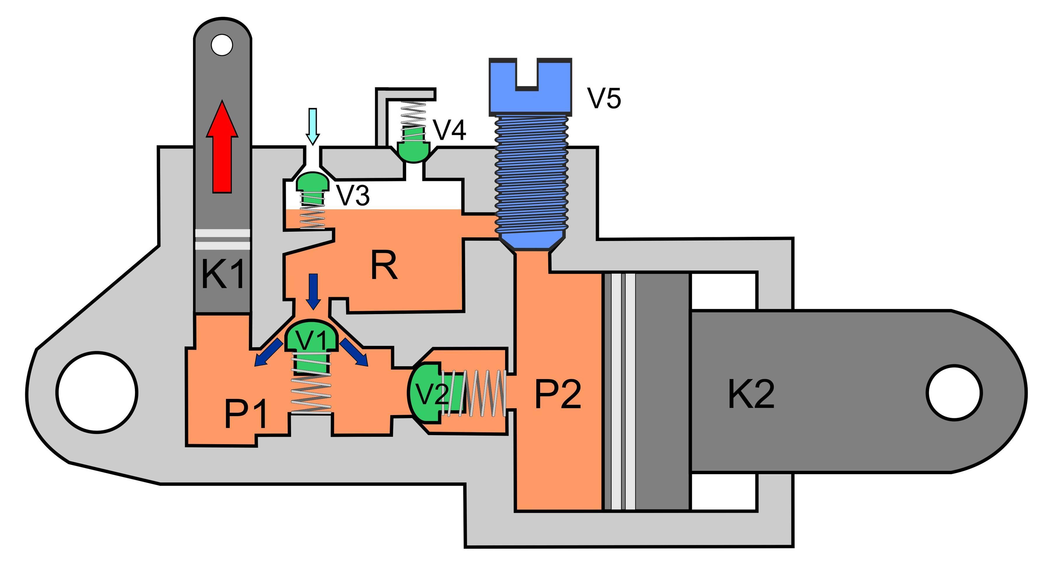 Hydraulikwagenheber bei der Funktion Ansaugen