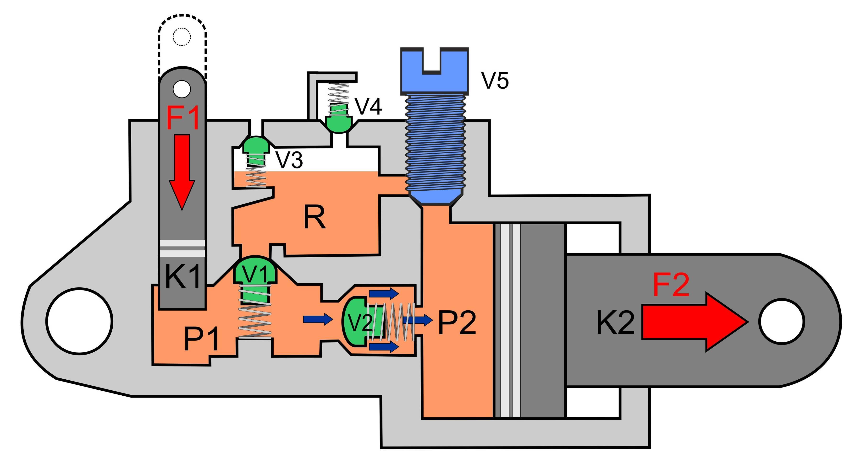 Hydraulikwagenheber bei der Funktion Pumpen