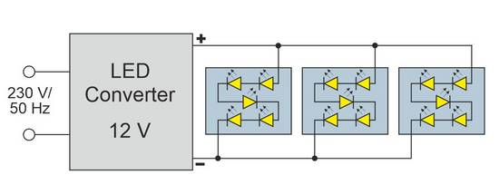 Paralleler Anschluss von LED-Modulen