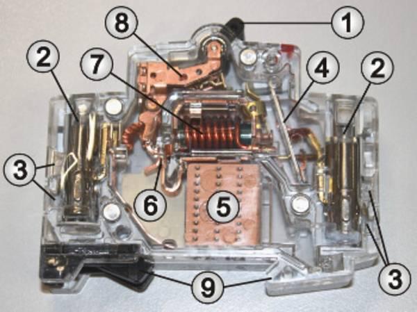 LS-Schalter Aufbau