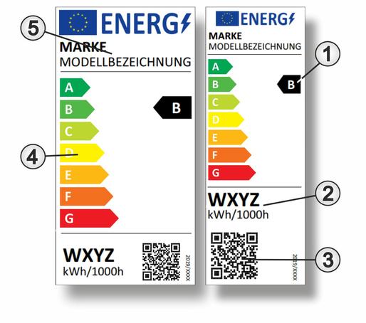 Die neuen Energielabel für Leuchtmittel