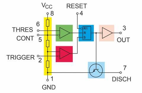NE555 Blockschaltbild