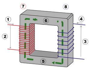 Netztransformator Skizze