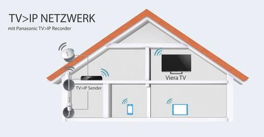 Panasonic TX-65FXW724 LED-TV 164 cm 65 Zoll EEK A+ Twin DVB-T2/C/S2, UHD, Smart TV, WLAN, PVR ready, CI+ Silber