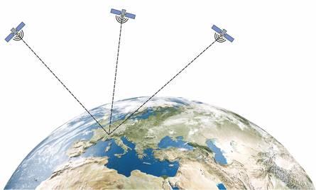 Positionsbestimmung per Satellit