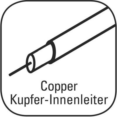Festplatten Anschlusskabel [1x SATA-Buchse 7pol., IDE-Strom ...