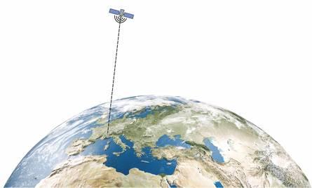 Satellitenabstand zur Erde