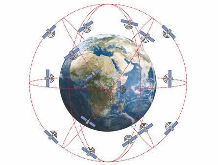 Flugbahnen der GPS-Satelliten