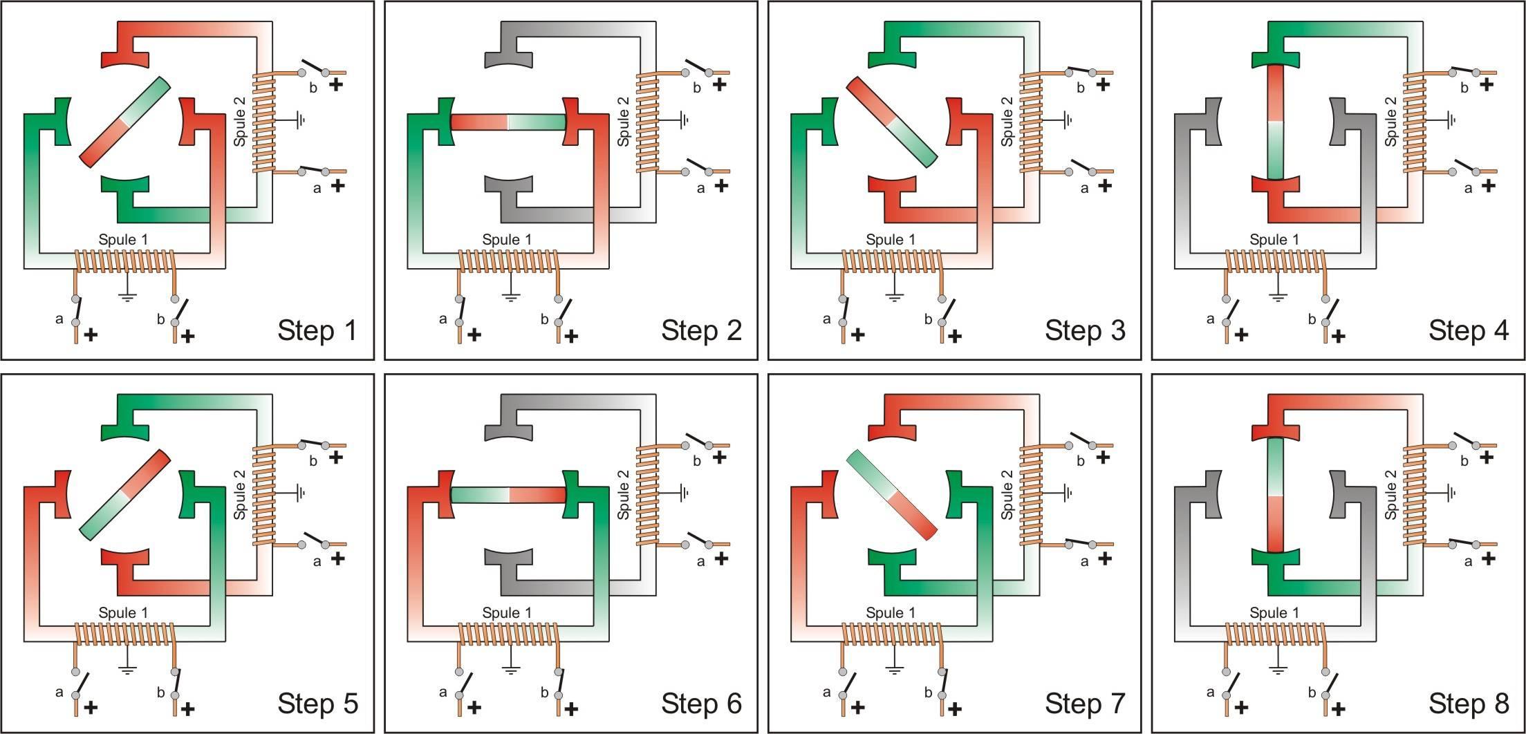 Schrittmotor