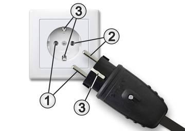 Aufbau eines Schutzkontaktsteckers
