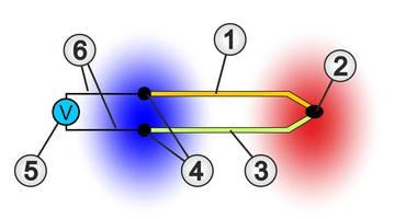 Thermoelement mit zwei Drähten aus unterschiedlichem Material