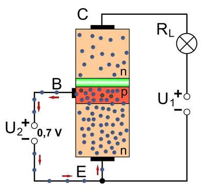 Schematischer Aufbau eines Transistors