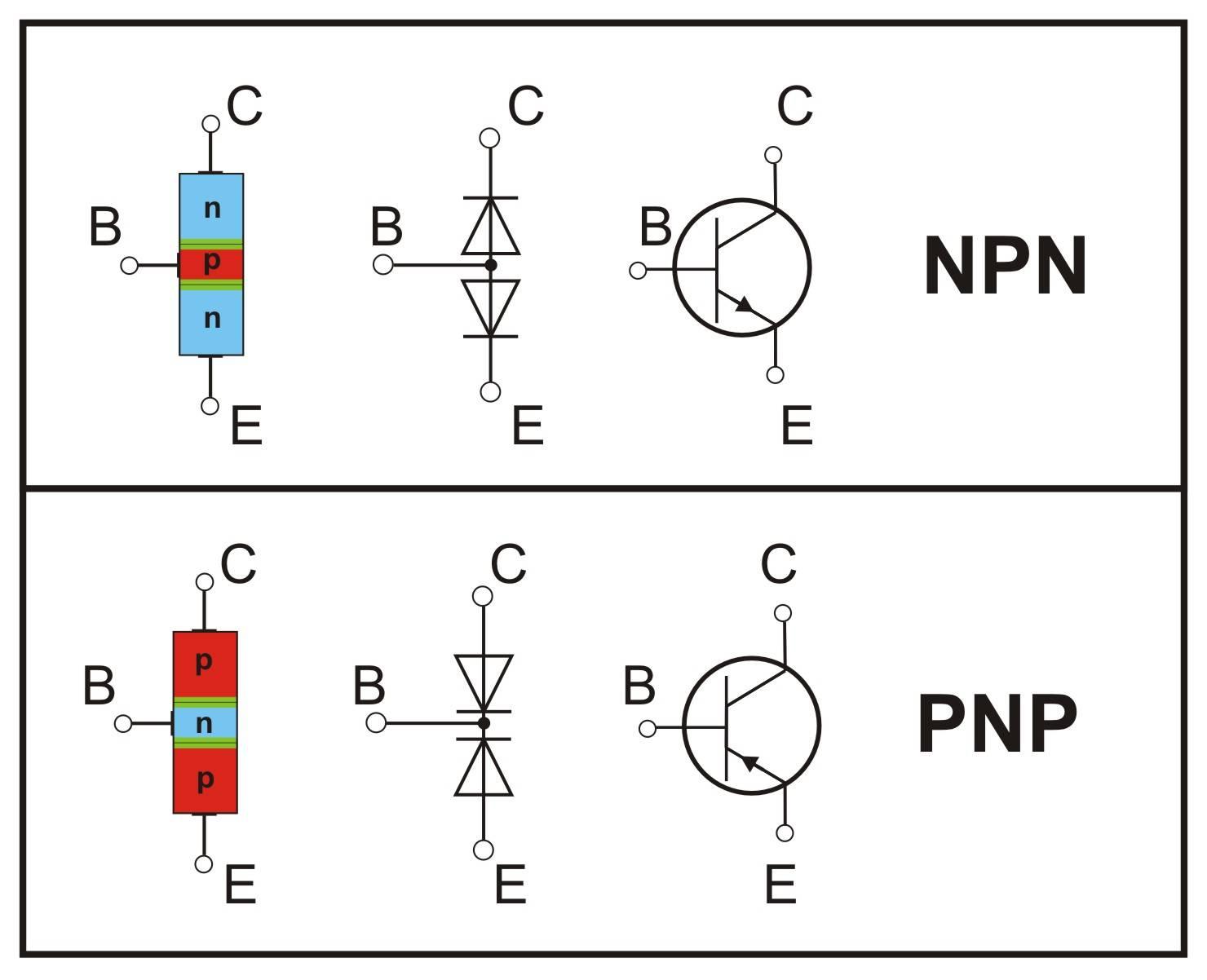 NPN und PNP Transistoren