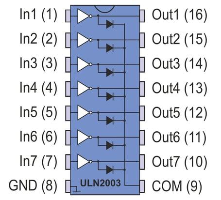 Beschaltung des ULN2003