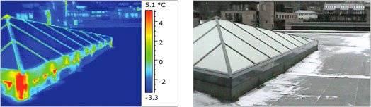 Wärmebildkamera - Untersuchung eines Glasdachs über einem Innenhof