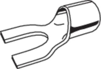 crimpzange isolierte kabelschuhe steckverbinder. Black Bedroom Furniture Sets. Home Design Ideas