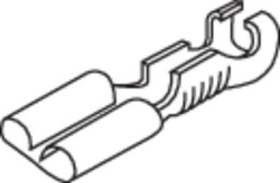 Crimpzange Isolierte Kabelschuhe, Isolierte Steckverbinder 0.75 bis ...