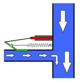 Wasserschieber als Transistor-Funktionsmodell