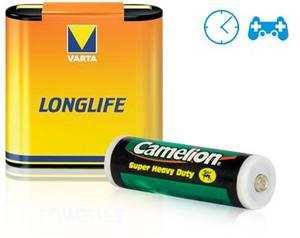 Zink-Kohle-Batterie