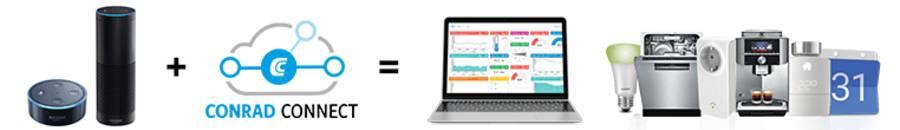 Use Amazon echo with Conrad Connect