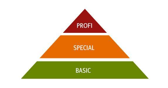 Basic-Special-Profi