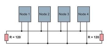 IO-Module