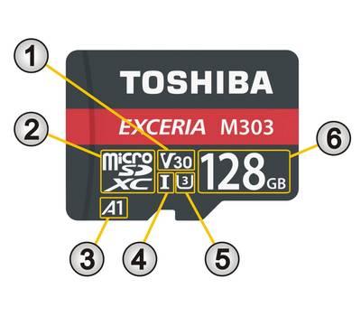 microSD Karten