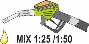 Treibstoffgemisch