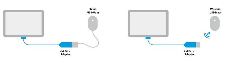 Nutzen Sie Maus oder Tastatur für Ihr Tablet