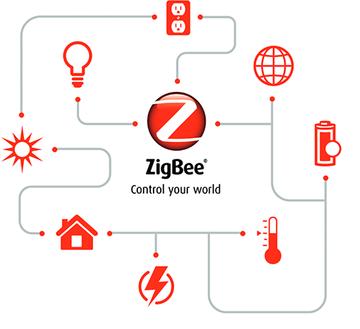 ZigBee SmartHome-Welt