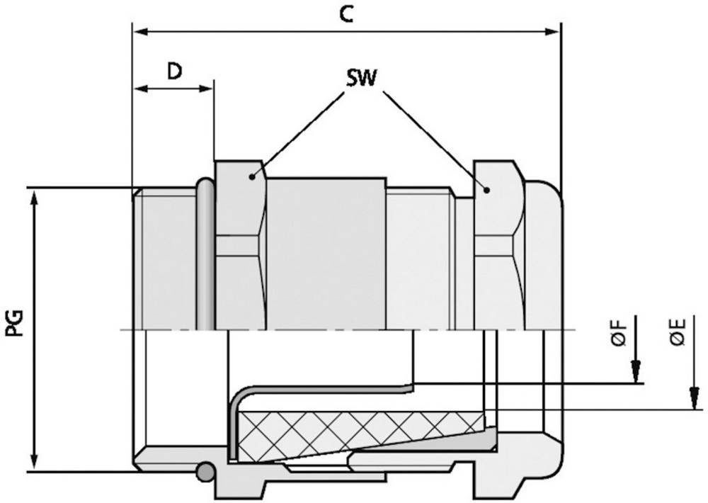 Kabelforskruning LappKabel SKINDICHT® SHVE PG 13,5/9/9/5 PG13.5 Messing Messing 25 stk