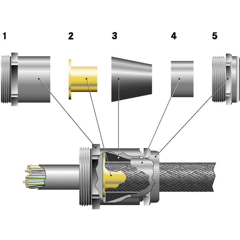 Kabelforskruning LappKabel SKINDICHT® SHVE-M 25X1,5/21/18/15 M25 Messing Messing 25 stk