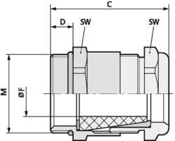 Kabelforskruning LappKabel SKINDICHT® SHV-M-VITON 20X1,5/13,5/11 M20 Messing Messing 25 stk