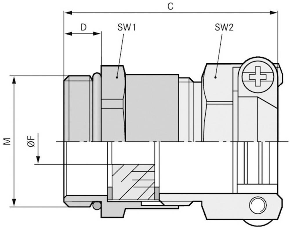 Kabelforskruning LappKabel SKINDICHT® SKZ-M-XL 32X1,5/29 M32 Messing Messing 10 stk