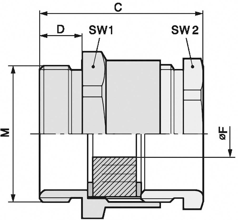 Kabelforskruning LappKabel SKINDICHT® SVRE-M 50X1,5/42 M50 Messing Messing 5 stk